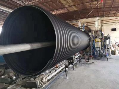 福建HDPE鋼帶增強波紋管