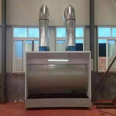 濕式廢氣處理設備