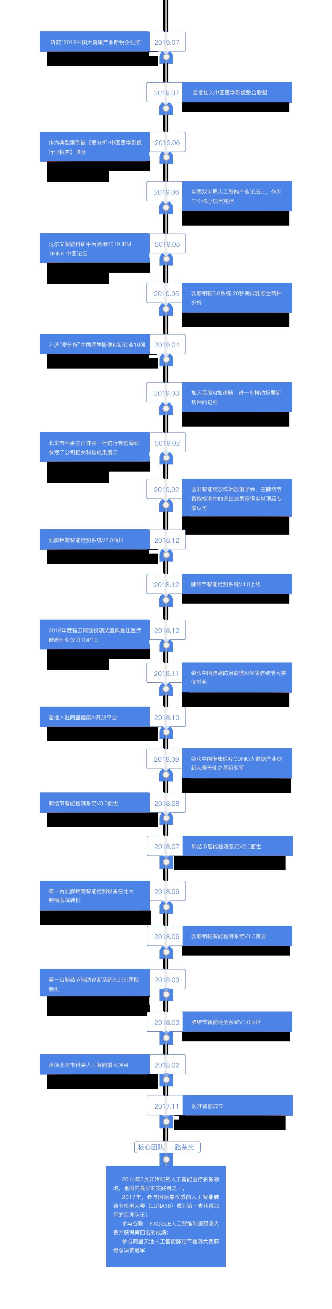 甘肃快3网页
