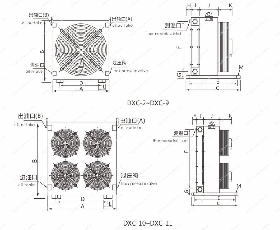 江苏贺力克生产直销批发DXC系列轴流风机型风冷却器 可用于大型设备的润滑油和液压油的冷却 本系列产品采用外转子高速轴流风机和铝合金真空钎焊板翅片式换热器组合而成 18年生产技术,15个月质保期,耐压35bar耐用,效率高 提供具体解决方案、精心配套的冷却器厂家,效率高 热线电话:13861859922