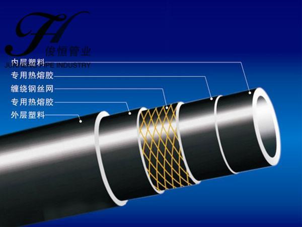 PSP钢丝网骨架复合管