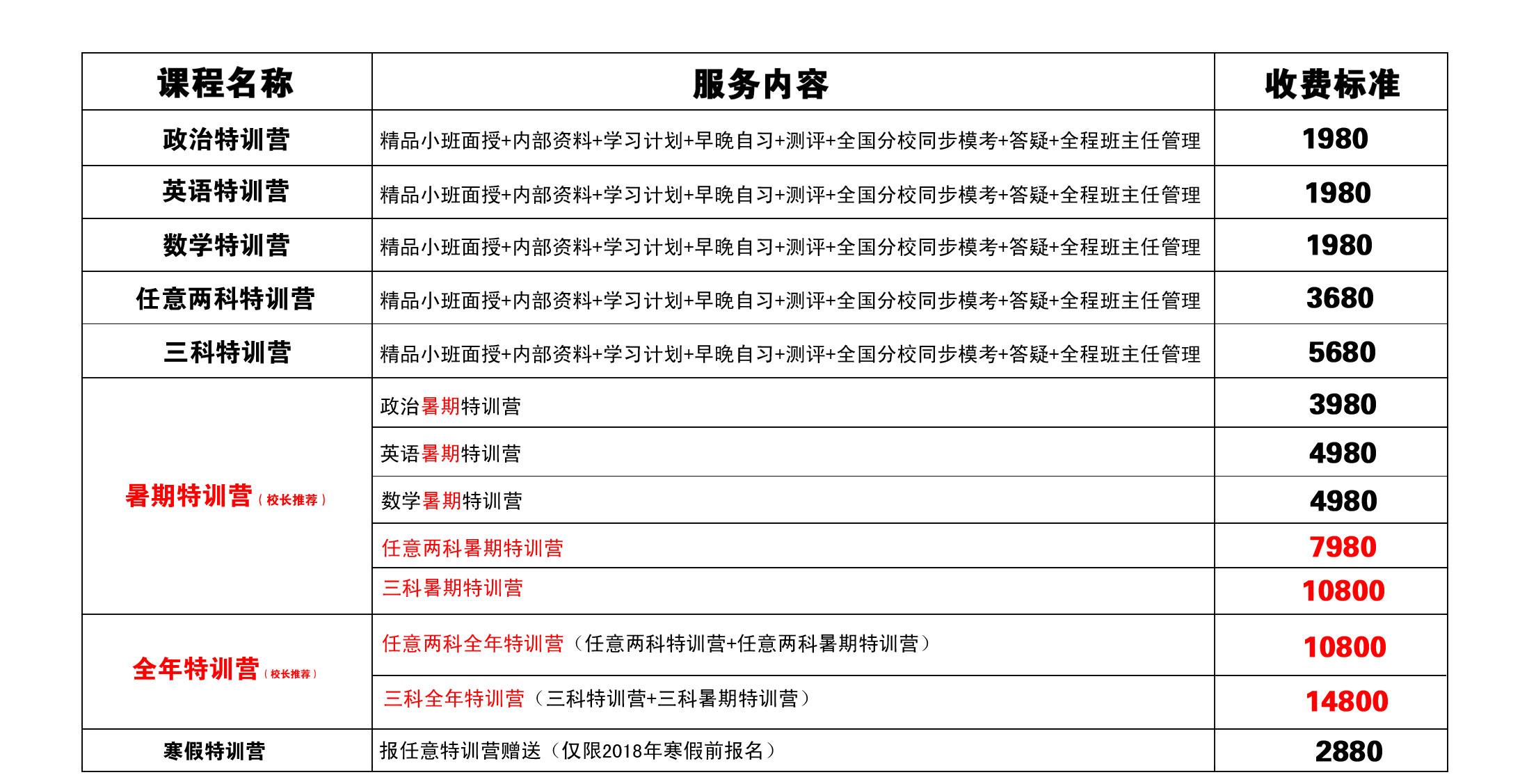 芜湖海天考研辅导班价格
