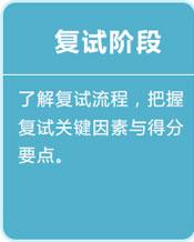 芜湖海天考研复试计划
