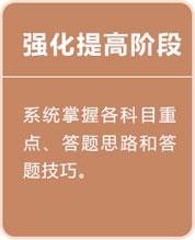 芜湖海天考研强化培训班