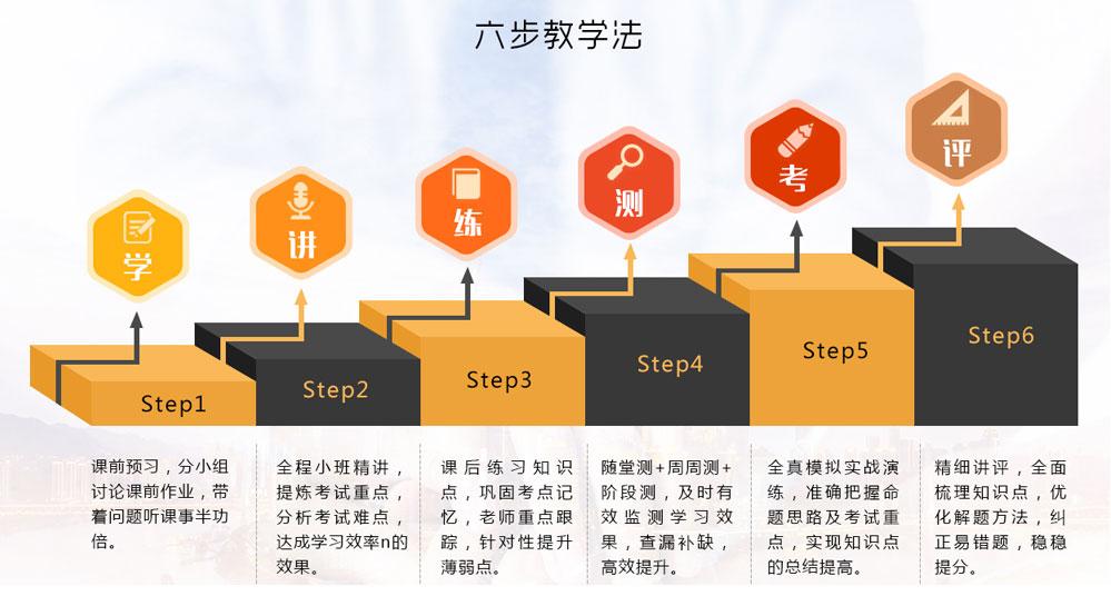 芜湖海天考研培训学习方法