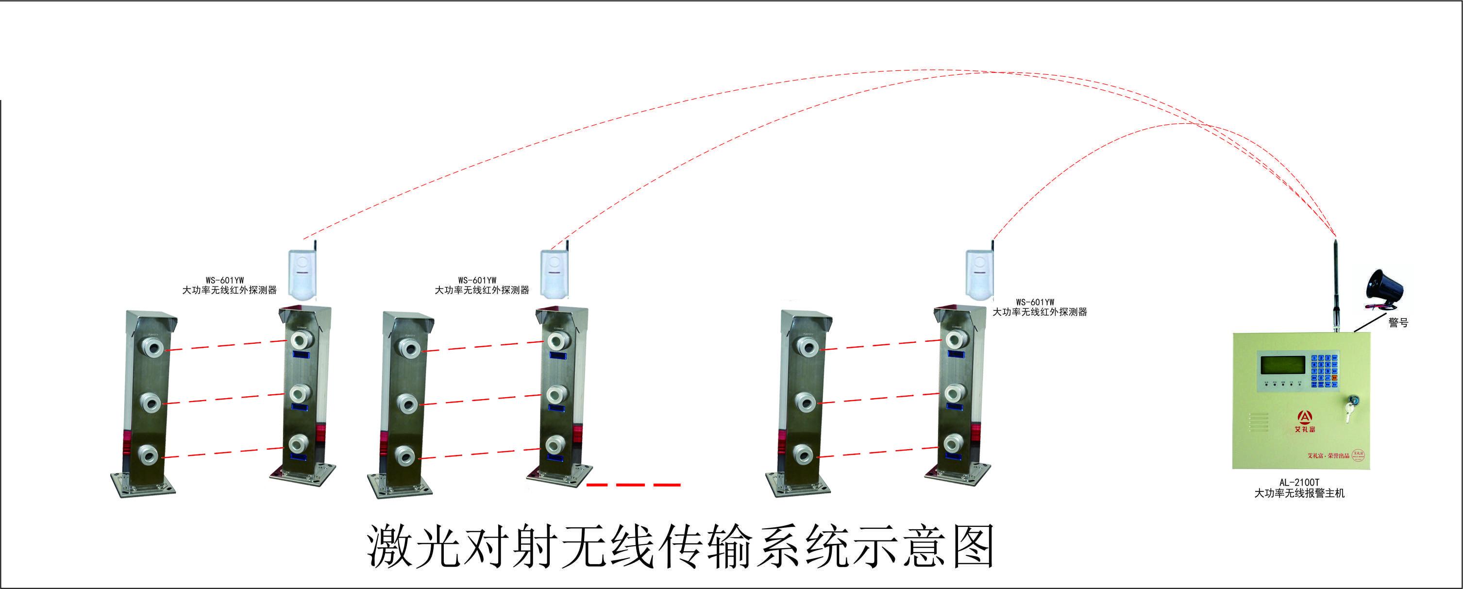 激光對射和大功率無線傳輸圖