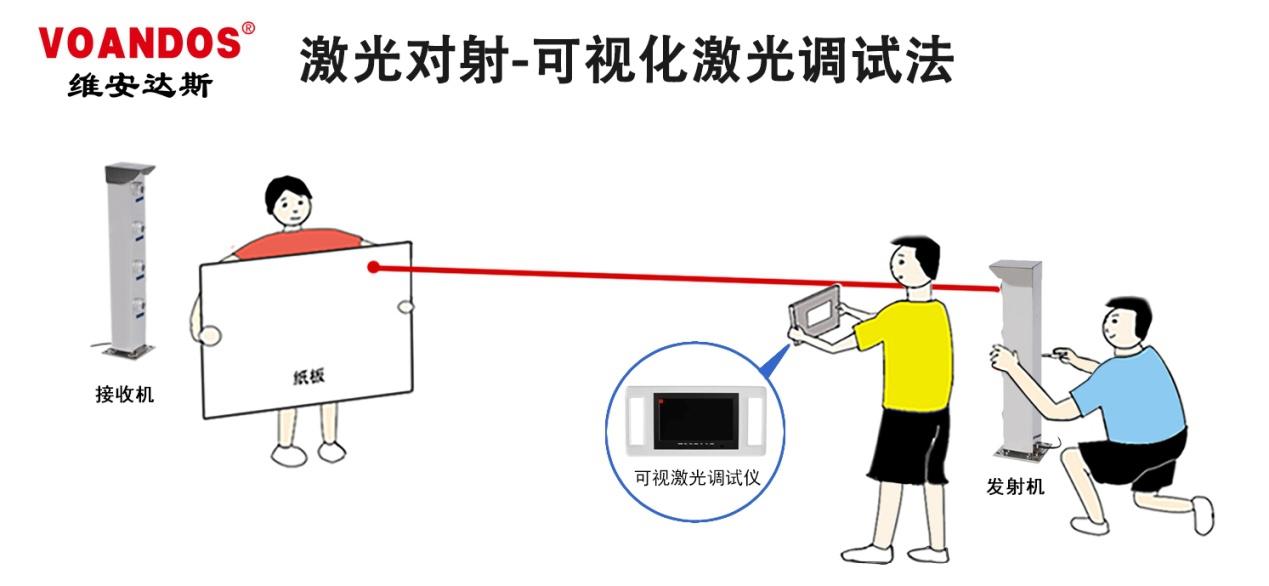 维安达斯可视化激光调试议让激光对...