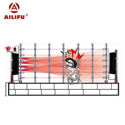 四光束双鉴围栏探测器 ABH-XXXS-S
