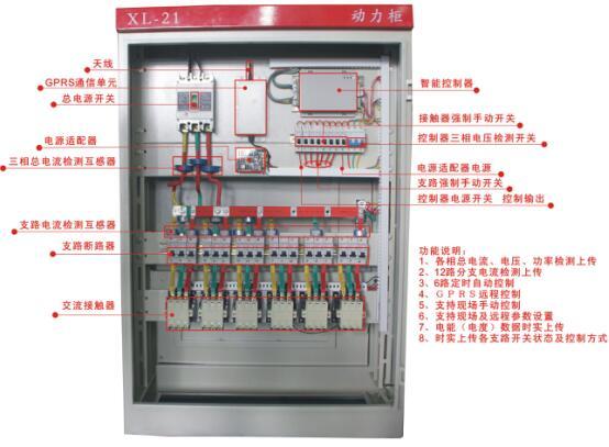 天地网控制柜产品