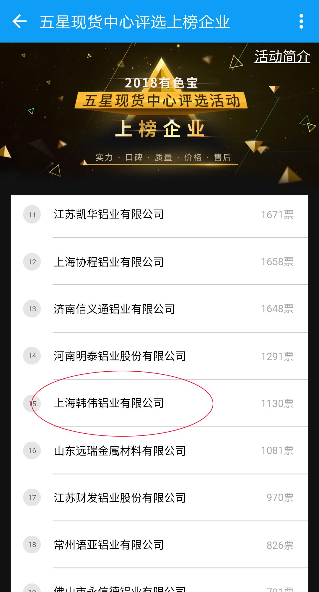 """上海韩伟铝业有限公司荣膺""""五星现货中心""""上榜企业"""