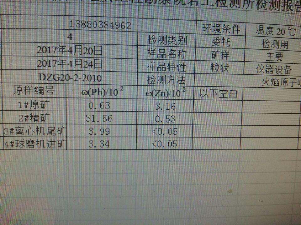 铅锌矿原矿品位价格_四川乐山茶岗子低品位铅锌矿离心重选环保回收报告