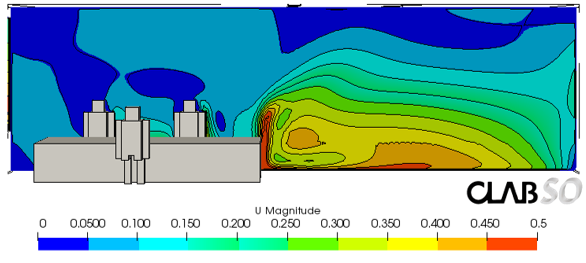 Clabso对办公室室内人体热舒适性的模拟分析