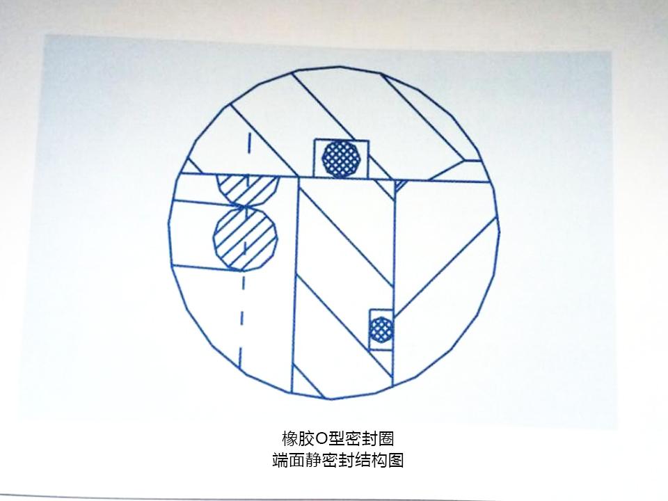 橡膠O型密封圈中的端面靜密封...