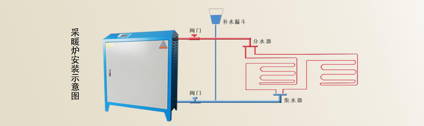 10kw电磁采暖炉安装示意图
