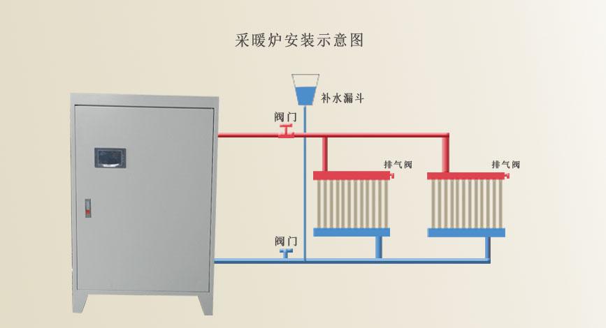 15kw电磁采暖炉安装示意图