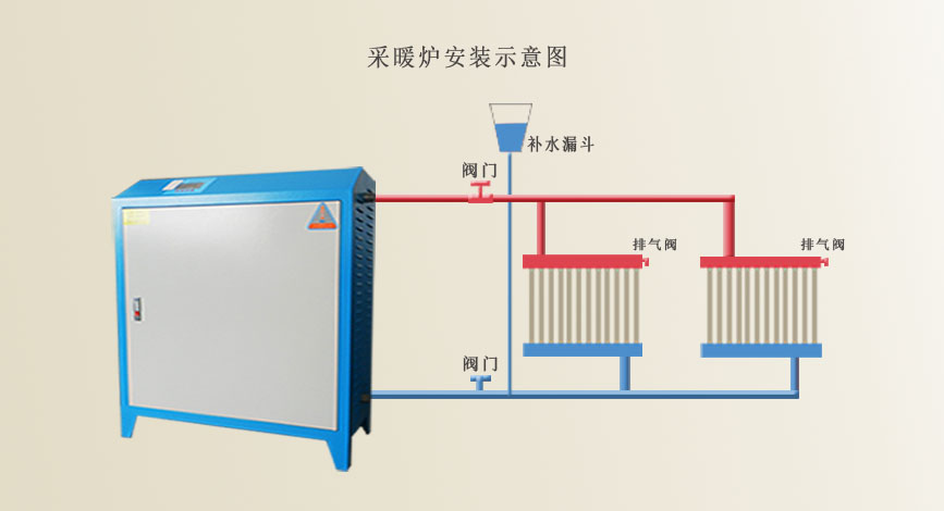 15kw电热水炉安装示意图