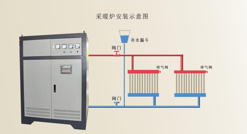 大功率电锅炉安装示意图