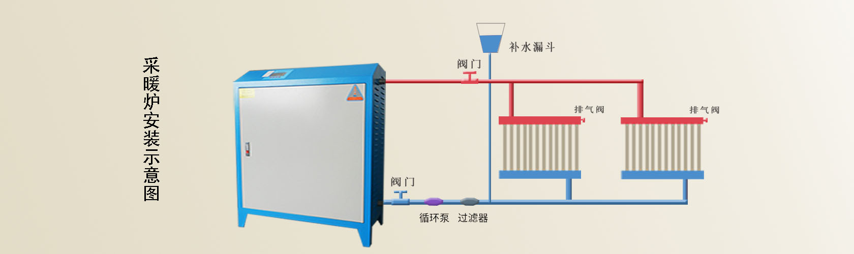 10kw电锅炉安装示意图