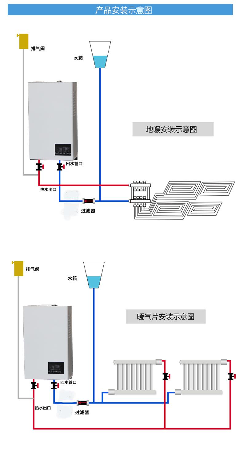 电磁加热取暖与烧煤取暖的差别?