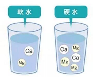 软水和硬水的区别
