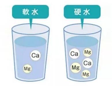 软水与硬水的区别 软水机怎么挑选