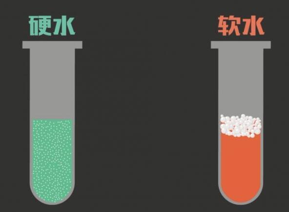生活用水为什么要软化 无盐软水机品牌哪个好