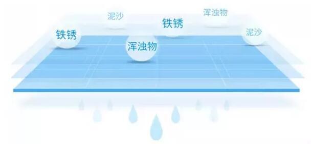 净水器和全屋净水的区别