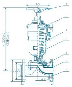 國標氣動隔膜閥(常開式) G6K41J/FS