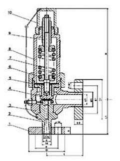 彈簧微啟封閉式高壓安全閥 A41Y