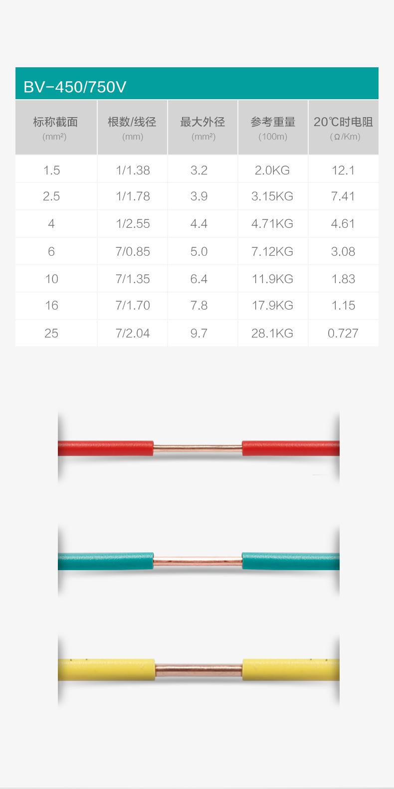 亿博体育娱乐电线参数-家装电线型号价格-亿博体育娱乐电缆集团