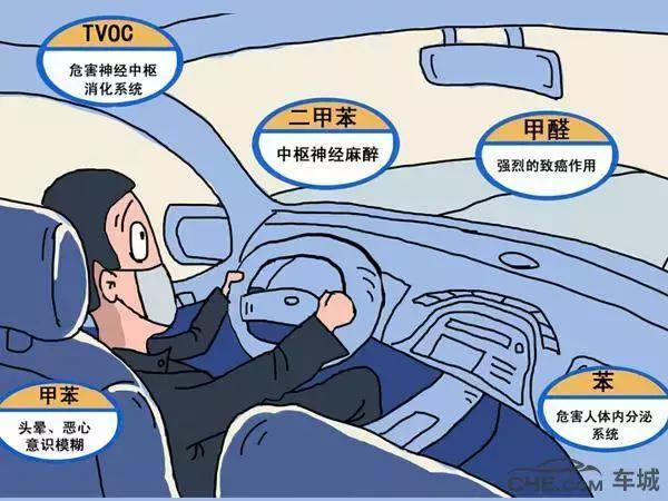 汽车除甲醛的误区