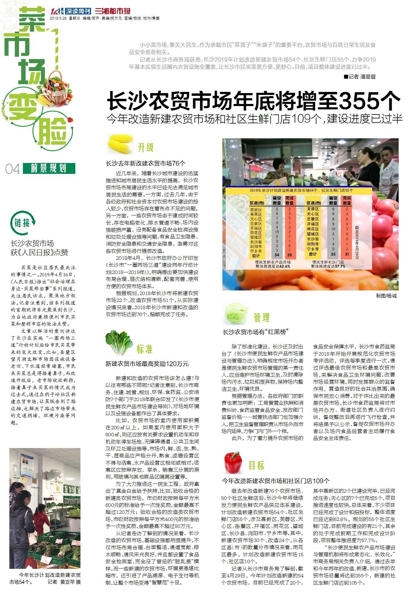 前景规划 | 长沙农贸市场年底将增至35...