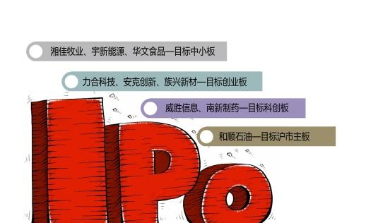 9家在审企业谁为今年湖南IPO破零