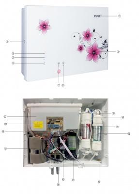 好自然净水机KY-RO-LRY-1202豪华加热一体机