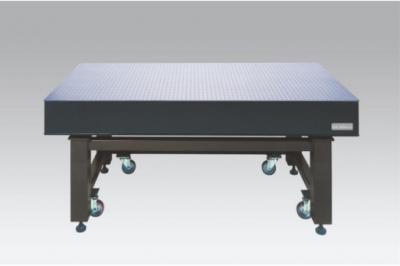 IAXF系列不锈钢蜂窝板光学平台除振装置