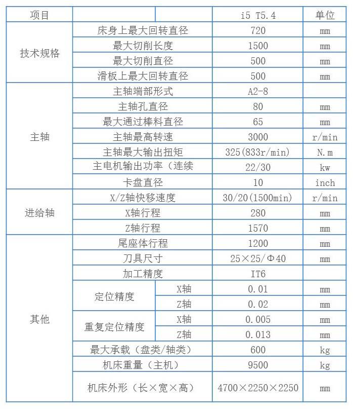 沈阳机床i5T5.4卧式式智能车床实物图