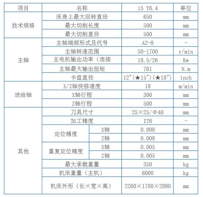 沈阳机床i5T6.4立式智能车床技术参数