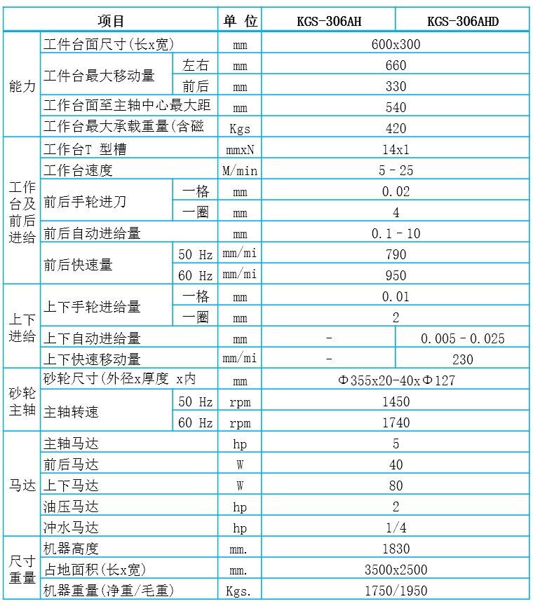 臺灣磨床|建德磨床|臺灣建德磨床|建德平面磨床|自動平面磨床|臺灣平面磨床|臺灣自動平面磨床|全自動磨床|KGS-306AH、KGS-306AHD參數