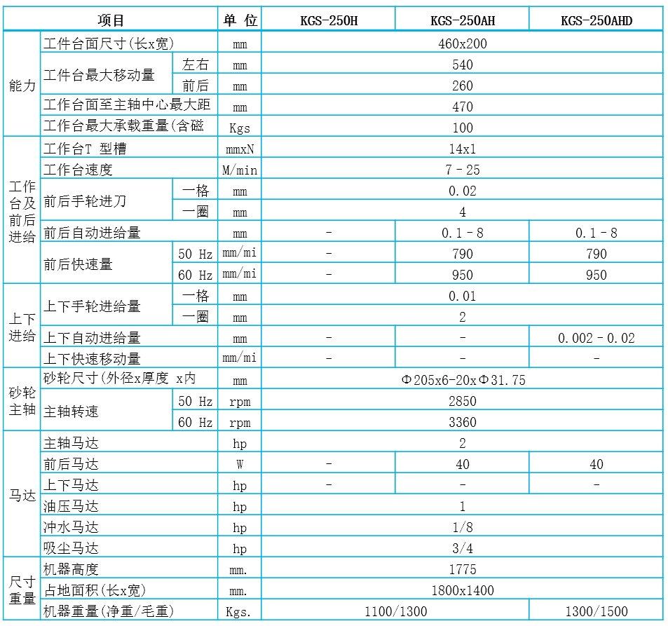 台湾磨床|建德磨床|台湾建德磨床|建德欧洲杯决赛竞猜|自动欧洲杯决赛竞猜|台湾欧洲杯决赛竞猜|台湾自动欧洲杯决赛竞猜|全自动磨床|KGS-250H、KGS250AH、KGS-250AHD参数