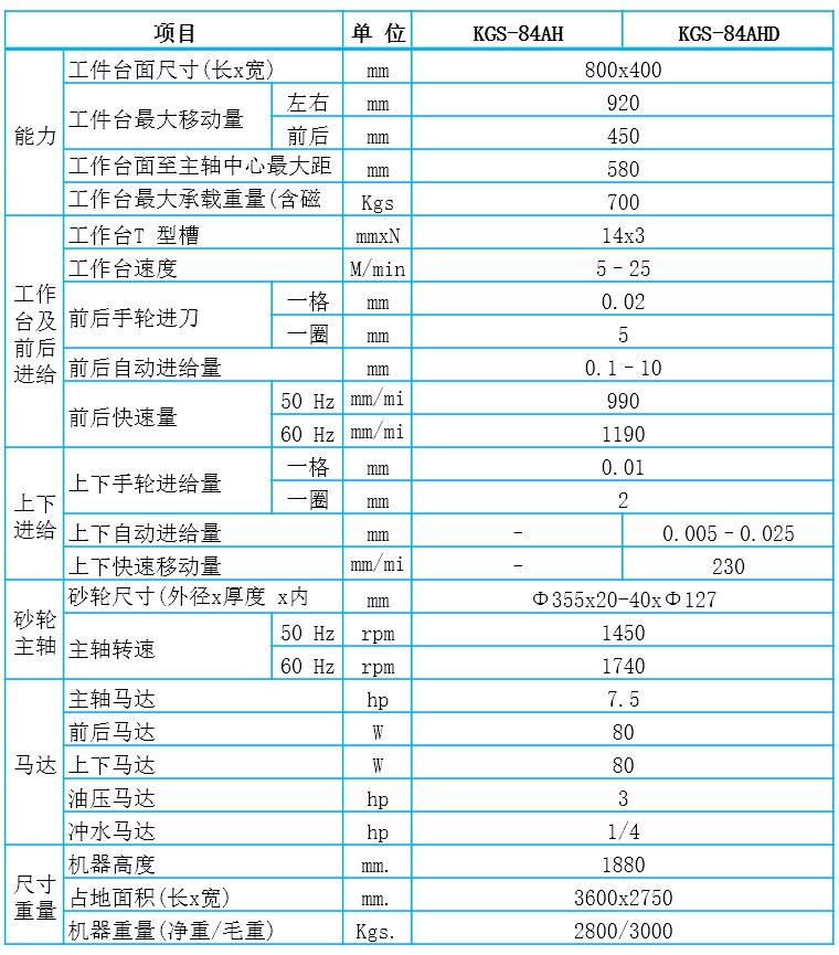 台湾磨床|建德磨床|台湾建德磨床|建德欧洲杯决赛竞猜|自动欧洲杯决赛竞猜|台湾欧洲杯决赛竞猜|台湾自动欧洲杯决赛竞猜|全自动磨床|KGS-84AH、KGS-84AHD参数
