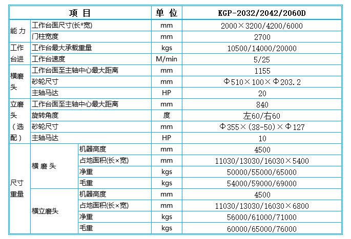 臺灣磨床KGP-2060D龍門磨床產品參數