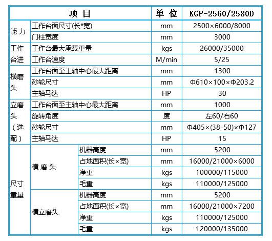 臺灣數控龍門磨床KGP-2580D參數圖