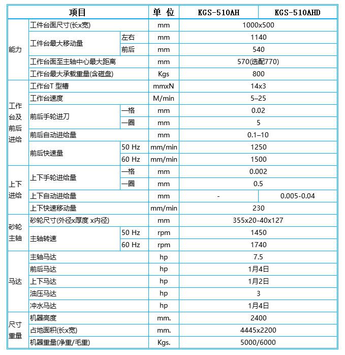 台湾建德510平面磨床参数
