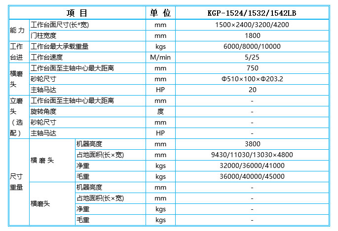 台湾建德数控龙门磨床KGP-1524产品图片