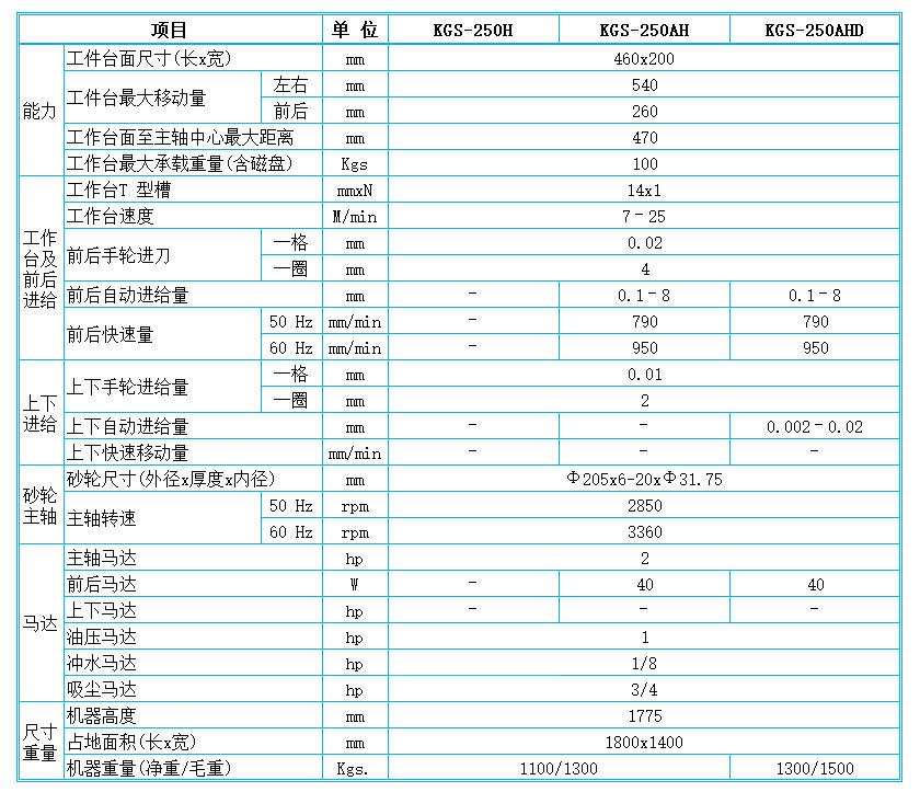 平面磨床型號:KGS250M小型手動磨床技術參數
