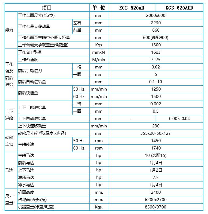 台湾磨床|建德磨床|自动平面磨床|台湾建德磨床|建德平面磨床|平面磨床|台湾平面磨床|台湾自动平面磨床|全自动磨床|KGS-620|KGS-620AHD参数