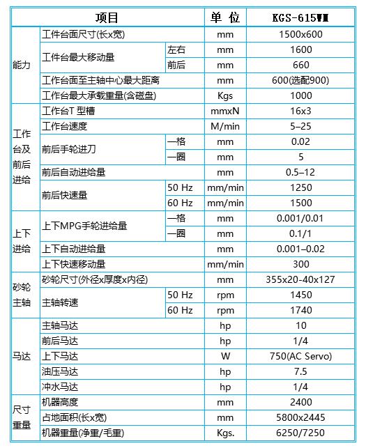 台湾建德程控平面磨床KGS-615WM参数图片