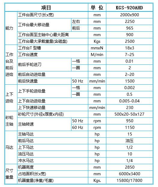台湾磨床|建德磨床|大水磨床|台湾大水磨床|建德平面磨床|台湾平面磨床|自动平面磨床|台湾自动磨床|平面磨床价格|平面磨床批发|920磨床参数