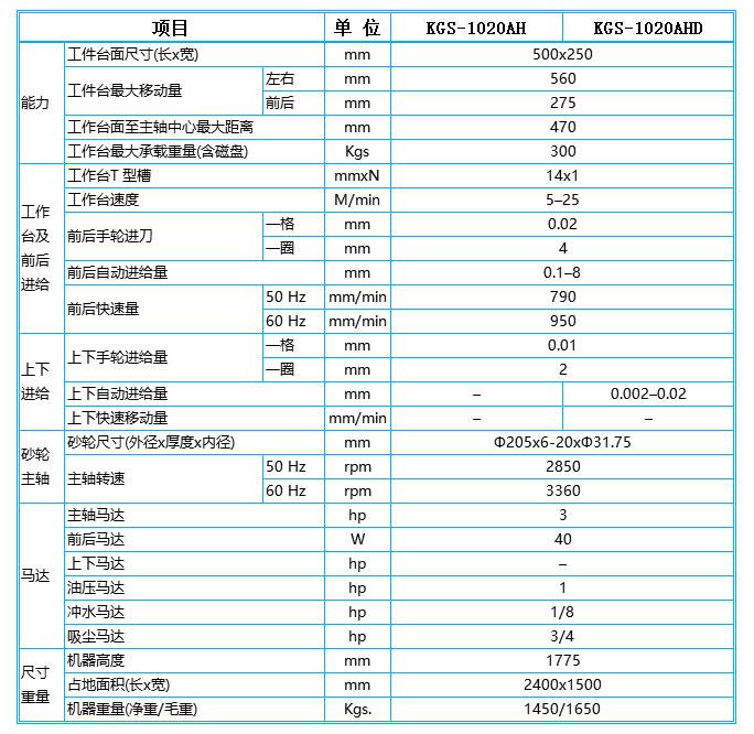 台湾磨床|建德磨床|大水磨床|台湾大水磨床|建德平面磨床|台湾平面磨床|自动平面磨床|台湾自动磨床|平面磨床价格|平面磨床批发|1020磨床参数