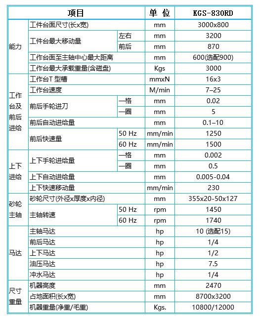 台湾磨床|台湾建德平面磨床|建德磨床|建德平面磨床|建德大水磨床|平面大水磨床|三轴立柱自动平面磨床|自动平面磨床KGS-830RD参数
